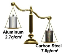 Aluminum Alloy comparing.jpg